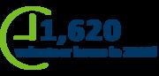1,620 volunteer hours in 2018!
