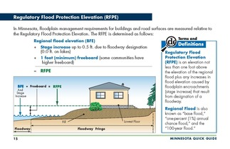 Quick Guide page showing the Regulatory Flood Protection Elevation definition