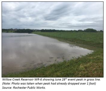 Water held in Willow Creek Reservoir