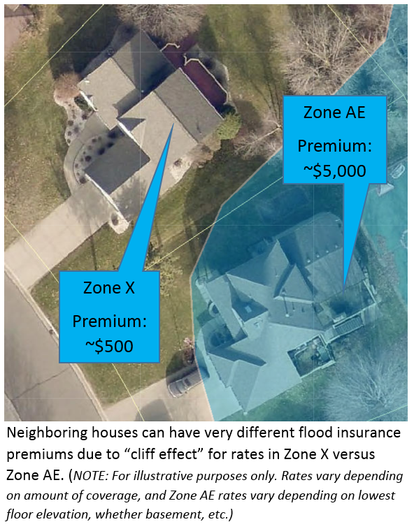 Houses in different zones - X zone rates ~$500 versus AE Zone rates ~$5,000