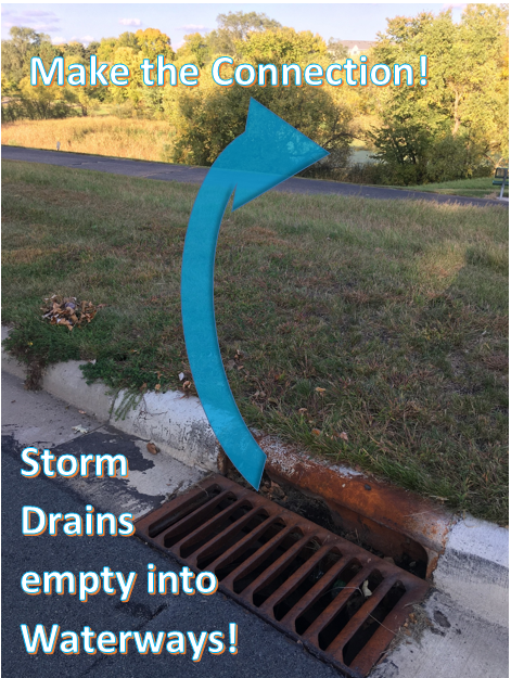 Stormdrain in foreground and pond in distance. Captions: Make the Connection! Storm Drains empty into Waterways!