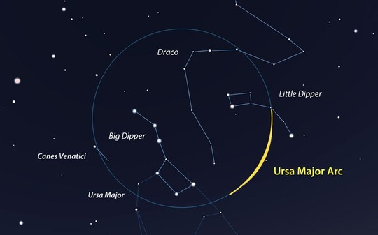 Image of constellations Big Dipper and Little Dipper
