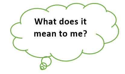 What does it mean to me? wording graphic