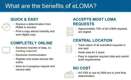 Benefits of eLOMA slide