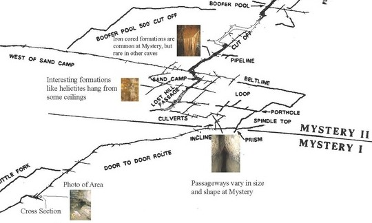 Map of cave showing different passages