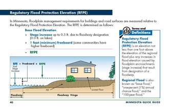 Page from Quick Guide showing minimum elevation requirements