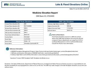 Sample Lake Report for Medicine Lake