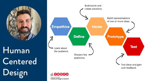 Screenshot from Human Centered Design Lunch and Learn