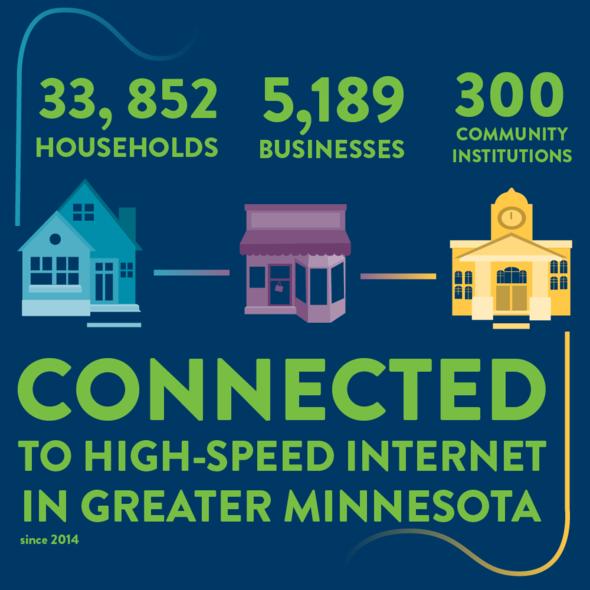 Graphic: Border-to-border Broadband Grants