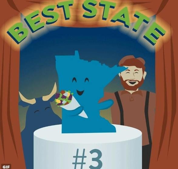 Graphic: MN is the 3rd Best State