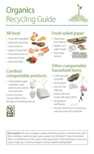 Organics recycling guide list of what is accepted
