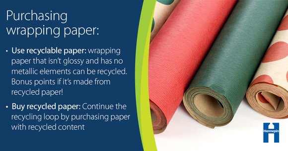 Purchasing wrapping paper graphic