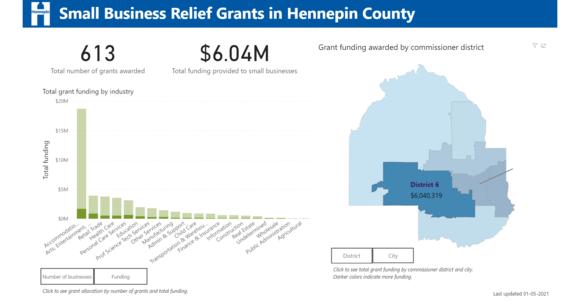 Map and graph showing small business grant relief allocations
