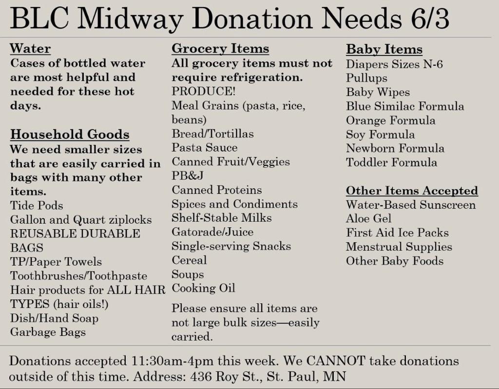 BLC donations