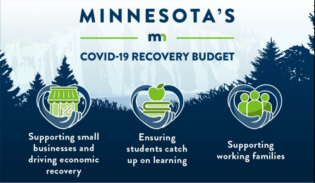 Recovery Budget