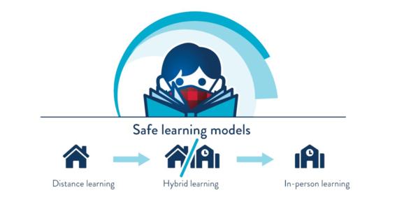 Safe Learning Plan