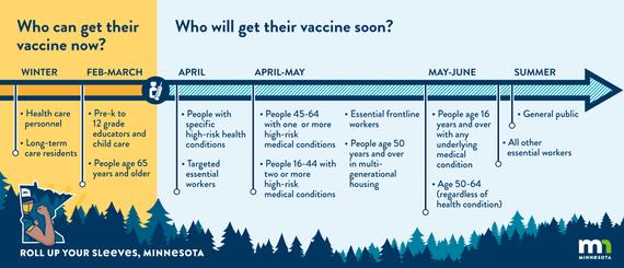 vax-timeline