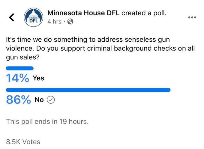 Online poll shows opposition to gun bills