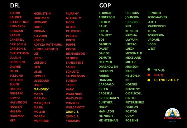 HC10 vote