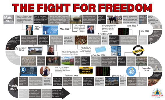 Fight for Freedom Timeline Graphic