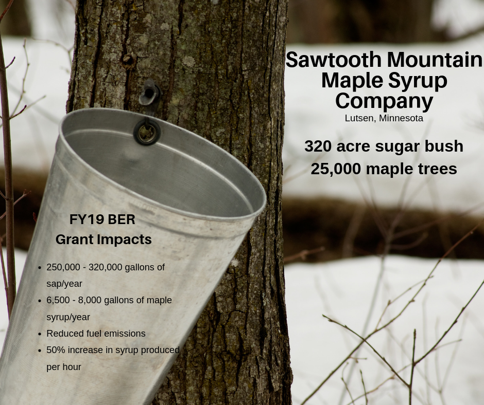 Sawtooth Mountain Maple Syrup Company Infographic
