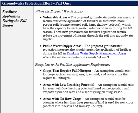 Governor Dayton Proposes Groundwater Protection Measure to