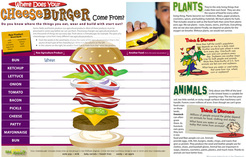 Where Does Your Cheeseburger Come From? Poster