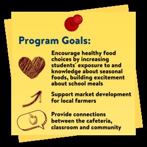 Harvest of the Month Program Goals