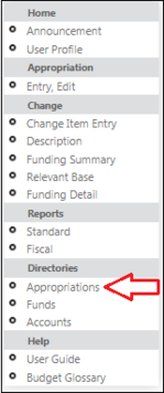 Appropriation Directory Module