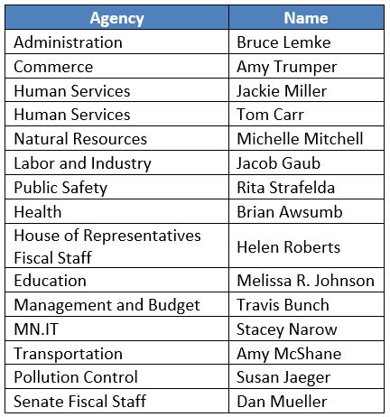 Budget System User Group Members