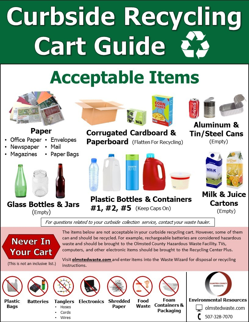 Curbside Recycling Cart Guide