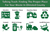 Solid Waste Outreach Presentation
