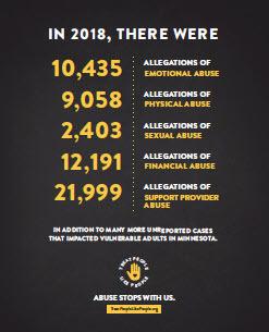 2018 Abuse stats