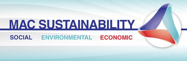 header image: social, environmental, economic