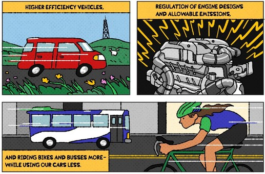 Cartoon drawings of a van an engine a bus and a cyclist