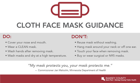Mask Dos and Dont's