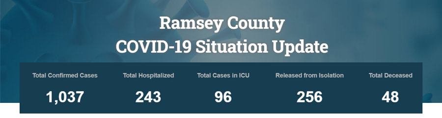 Ramsey County Situation Update. Screenshot of the website showing data points you will find.