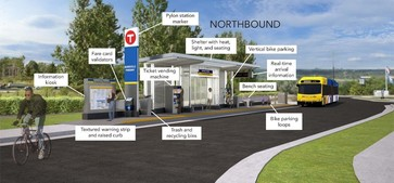 Diagram of a BRT station