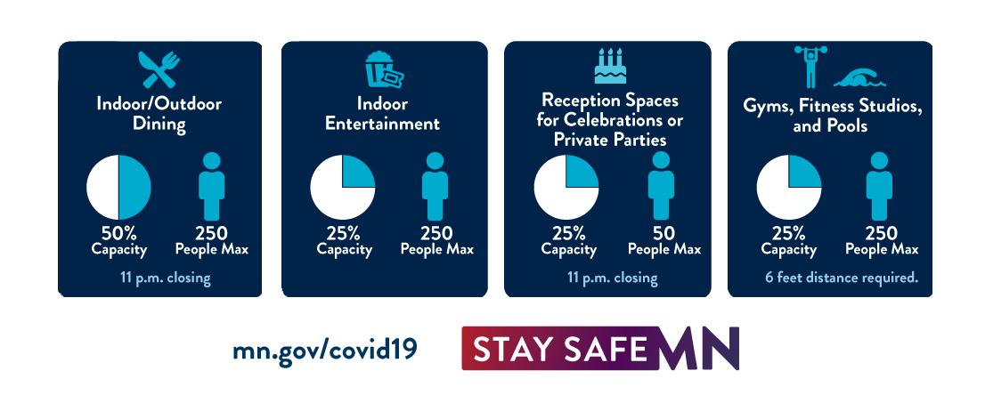 COVID-19 Update - February 12, 2021