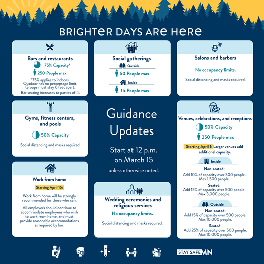 COVID-19 15 March Update