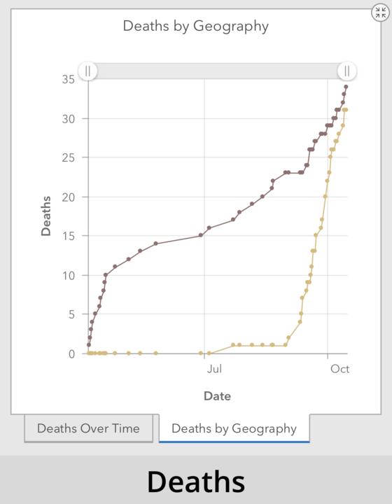 death graphic