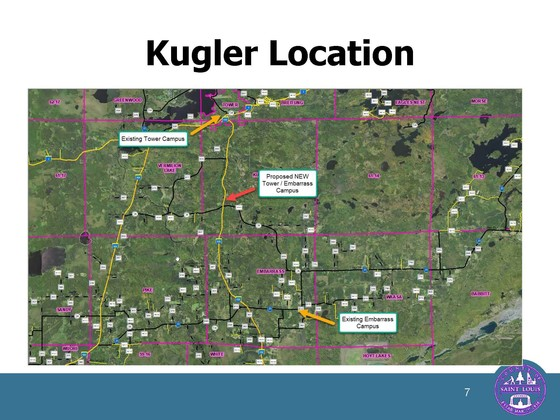 kugler location
