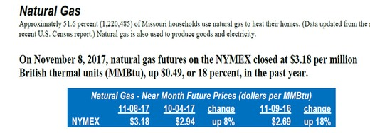Natural gas near month future prices image