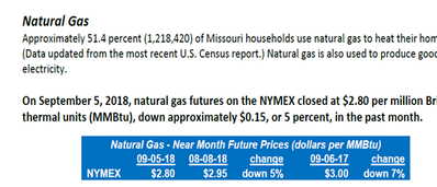 natural gas graphic 1