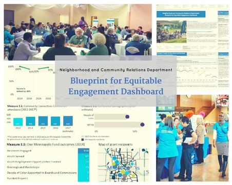 Image of Blueprint Dashboard slides