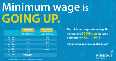 timeline for implementation of $15 minimum wage