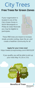 City Tree Green Zone February 2018