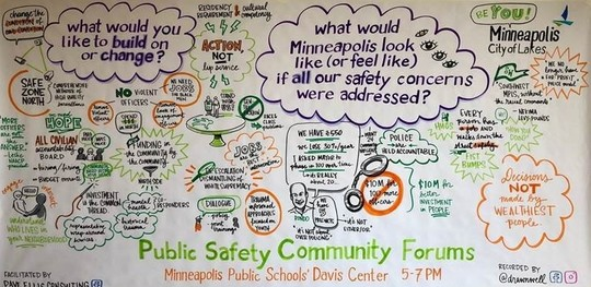 Public Safety Community Forum
