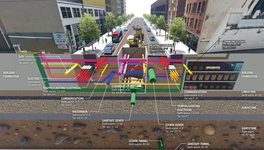 Hennepin Downtown project utility work diagram
