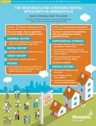 Preview image of renter protection ordinance fact sheet
